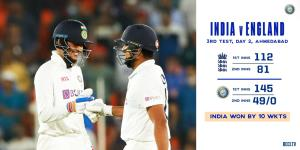Ind vs Eng, 3rd Test: Hosts ride Axar, Ashwin sho...